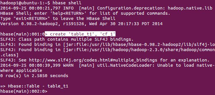 Hbase Table creation2